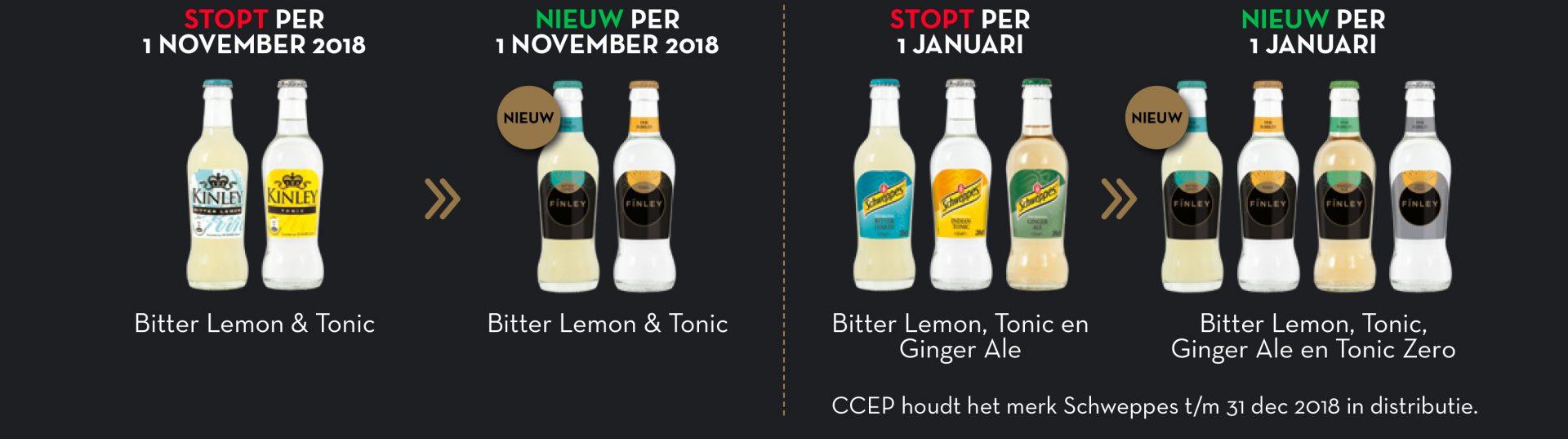 Nieuwsbrief-Nectar-Utrecht-Coca-Cola-Finley-Bitter-Lemon-Tonic-wijzigingen